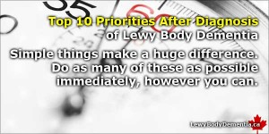Top 10 priorities after Lewy Body Dementia Diagnosis -- Info/graphic
