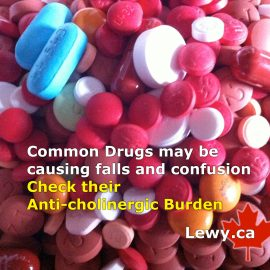 Anti-cholinergic effects of common drugs: confusion, falls, more