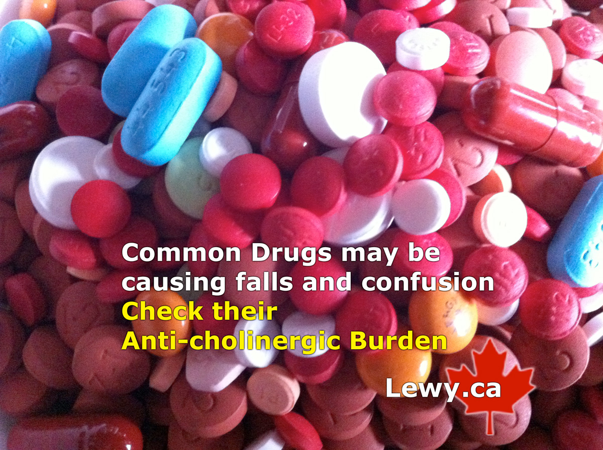 "Photo of pills, with ""Anti-cholinergic Burden"" text illustration"